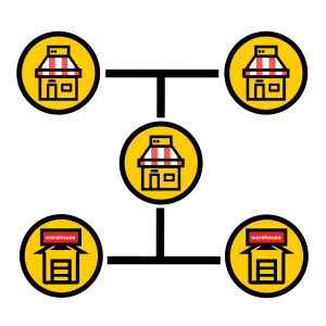 multiple outlet dan gudang